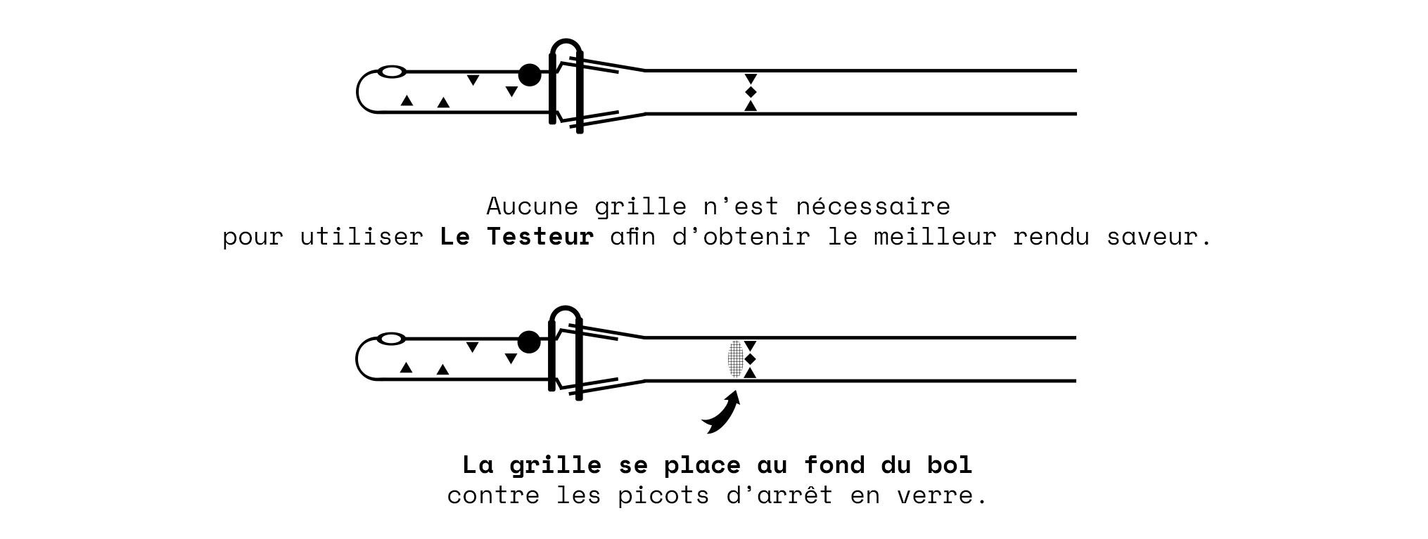 Grille - Le Testeur